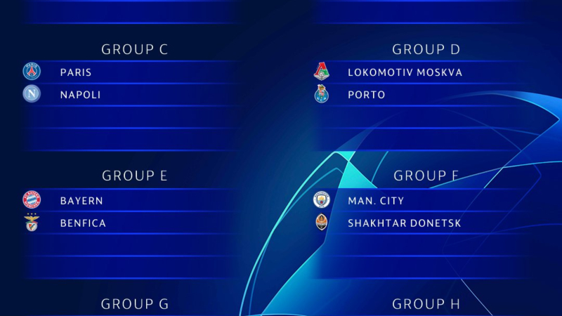 Champions League Draw Update: UEFA Champions League Red Carpets Arrival, Group Stage