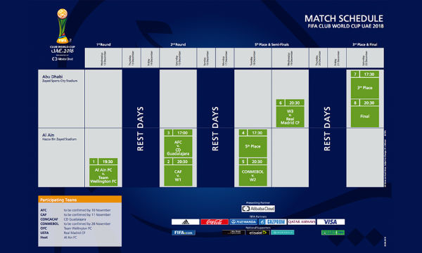 FIFA Club World Cup 2018 Schedule