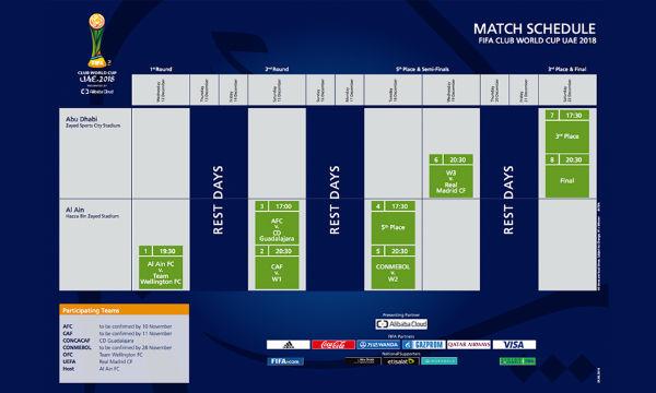 FIFA Club World Cup 2018 Schedule