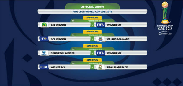 FIFA Club World Cup 2018 Fixtures