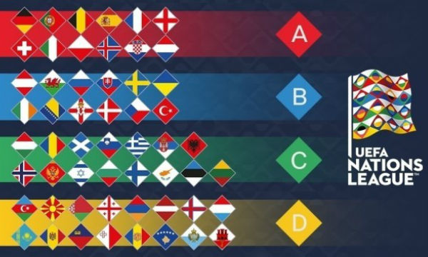 UEFA Nations League Wiki