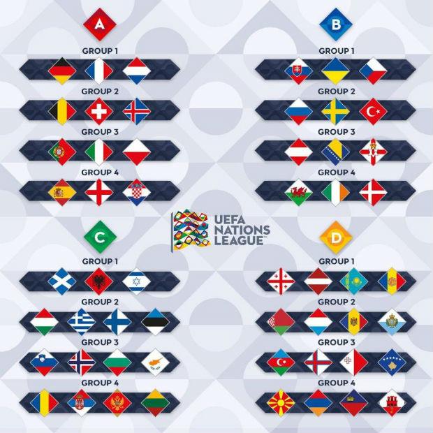 UEFA Nations League - League C