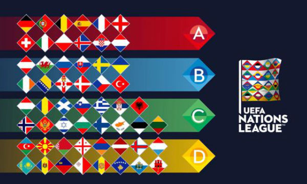UEFA Nations League | League D Standings