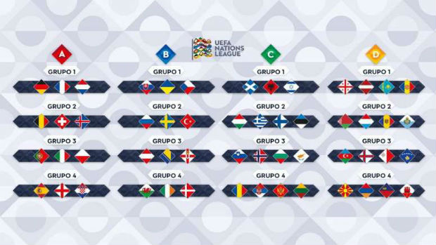 UEFA Nations League - League D
